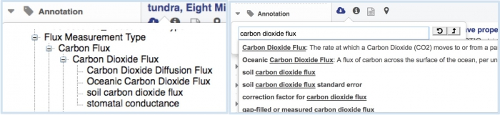 Figure 4. (left) Exhibits example of semantic annotation browsing interface.  Figure 5. (right) Demonstrates semantic annotation search by typing search terms.