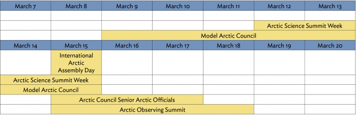 The 2016 Arctic Science Summit Week will be held in conjunction with the Arctic Observing Summit, the Arctic Council Senior Arctic Officials Meeting, the Model Arctic Council, and side meetings for numerous international Arctic organizations. Planned events will include plenary presentations, panel discussions, open and closed-business meetings, working group sessions, excursions, exhibit hall, cultural events, and an action-packed local program. Image courtesy of the ASSW planning group.