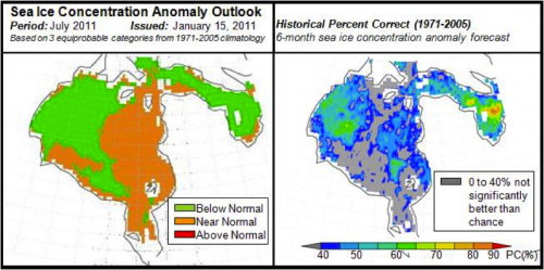 Figure 3. Sea ice concentration anomaly outlook for July 2011. [Tivy]