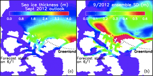 Sea ice thickness in the Northwest Passage