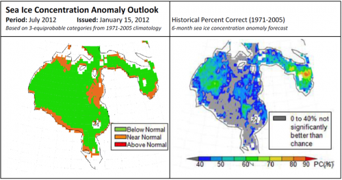 Sea ice concentration anomaly outlook for July 2012