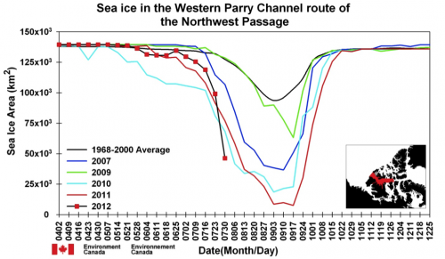 Time series of sea ice area for selected years within the Western Parry Channel.