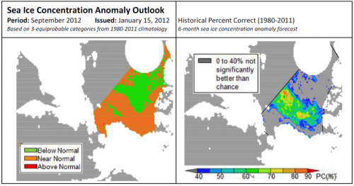 Sea ice concentration anomaly outlook for September 2012