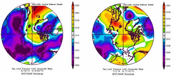 Figure 7. Sea level pressure for 15-30 June (top) and 1-14 July (bottom). From NCEP/NCAR Reanalysis fields.
