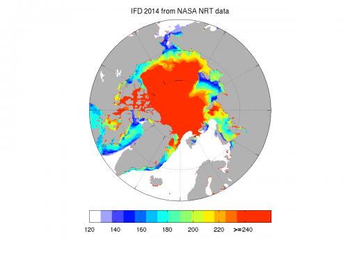 2014 ice-free dates (using near real time SSM/I data from the NASA team algorithm)