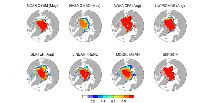 Figure 8. Sea Ice Probability (SIP) for the 5 models (Blanchard-Wrigglesworth, NCAR-CESM; Cullather et al, NASA-GMAO; Wang et al, NOAA-CFS; Zhang&Lindsay, UW-PIOMAS; Slater) and linear trend SIP and model-mean ensemble SIP, together with the September 2014 extent. The black contours in the 7 SIP panels indicate the September 2014 sea ice edge, while the month labels indicate initialization times for the different models.