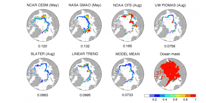 Figure 9. Brier scores for the Sea Ice Probability (SIP) maps shown in Figure 8. A value of 0 represents a perfect forecast, and 1 represents an erroneous (zero skill) forecast. The numbers on the x-label of each panel show the Arctic-wide Brier score, averaged over the ocean mask shown in panel h, while the month labels indicate initialization times for the different models.
