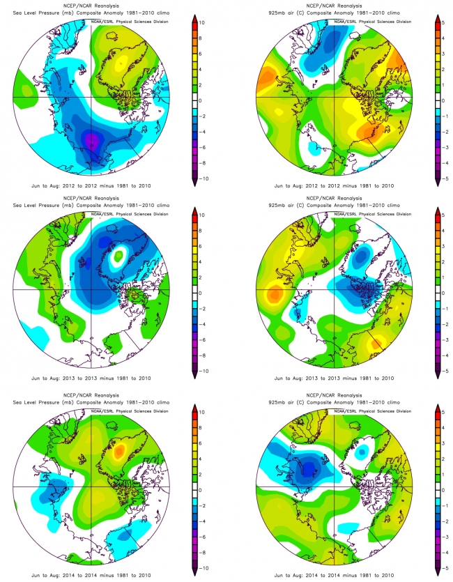 Figure 5. Summer (June-July-August) sea level pressure (left) and 925 hPa temperature anomalies (right) for 2012 to 2014 relative to 1981-2010.