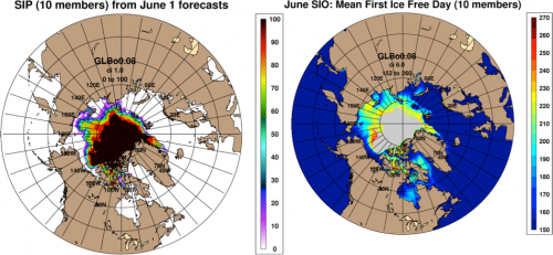 Figure 5. On left: Sea Ice Probability (%) map of the projected GOFS 3.1 September mean ice extent for 2015. On right: First ice-free ordinal date, with grey indicating a data void (i.e., no ice free days as the most likely outcome) of the projected GOFS 3.1 ensemble September mean for 2015. Images courtesy of NRL Stennis Space Center.