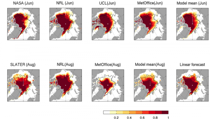 Figure 9. Sea Ice Probability (SIP) for the 4 models from June Outlook, 3 models from August Outlook, model means, and linear forecast SIP. The black contours in the panels indicate the September 2015 sea ice edge, while the month labels indicate initialization times for the different models.