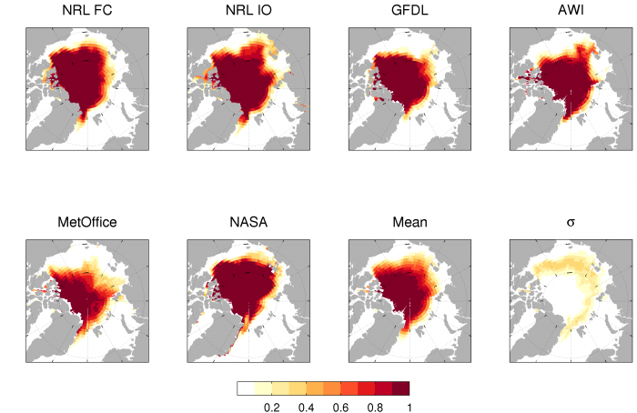 Figure 4. 2016 Sea Ice Outlook predictions of Sea Ice Probability (SIP) from 6 dynamical models, the mean of all 6, and the standard deviation across all 6 SIP forecasts. NRL FC corresponds to Barton (NRL) and NRL IO to Metzger (NRL) in Figure 3.
