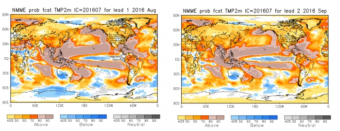 Figure 11. Multi-model probability forecast of 2-meter surface air temperature from the North American Multi-model Ensemble (NMME). Forecasts are issued in July for August (left) and September (right).