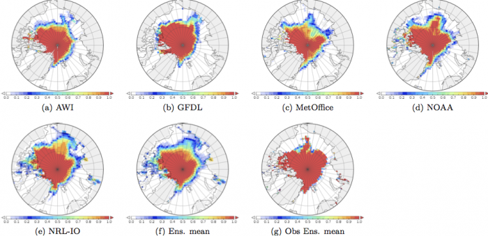 Figure 17: Sea ice probability (SIP) submitted for the July 2016 Outlook (panel a to e), SIP of the ensemble mean of the individual model SIP (panel f), and SIP of the ensemble of remotely sensed SIC observations (panel g), consisting of estimates from CERSAT/IFREMER, HADISST2.1, and OSI SAF. Figure made by F. Kauker.