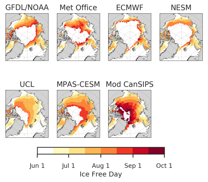 Figure 5. 2018 Sea Ice Outlook predictions of Ice Free Dates (IFD) from 6 dynamical models and 1 statistical model. The June 1-15 IFD has white color, as does the central Arctic for 'no change'.