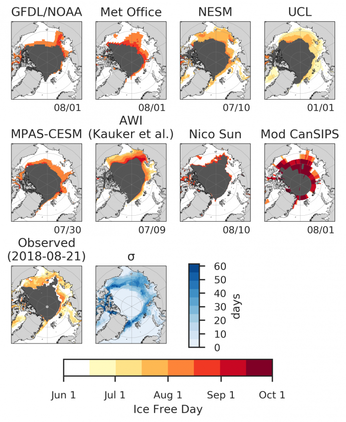 Figure 5. 2018 SIO predictions of Ice Free Date (IFD) from 7 dynamical models and 1 statistical model. Light grey indicates land and dark grey indicates perennial (multiyear) ice. Observed IFD as of August 21st, 2018 is shown in the bottom left. Model initialization dates are shown below each plot (Month/Day of 2018). Regions that were ice free before a given model initialization date are shown as white. Figure courtesy of Nic Wayand and Ed Blanchard-Wrigglesworth, University of Washington.