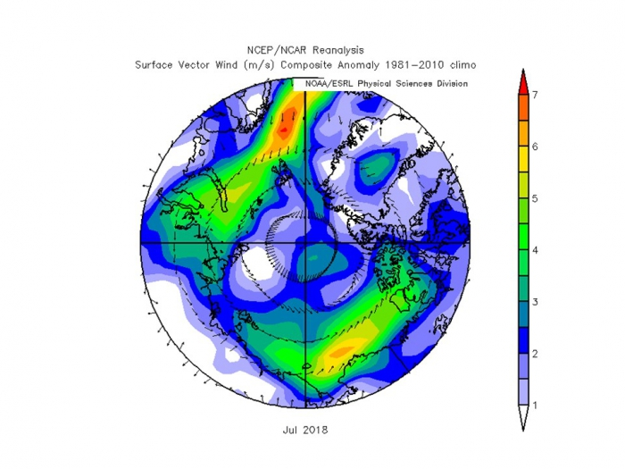 Figure 12. Departures from normal surface winds during July 2018.  Arrows represent wind vectors, colors depict wind speeds (meters per second, scale at right). Image courtesy of NOAA ESRL.