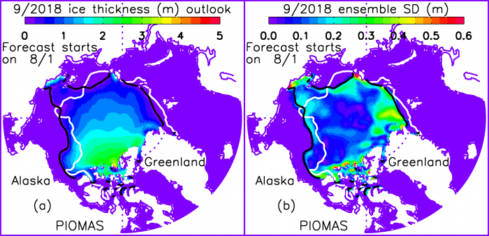 Figure 20.  Predicted Arctic September 2018 sea ice thickness and edge location (left, from ensemble mean), and ensemble standard deviation (SD) of ice thickness, which shows the uncertainty of the prediction (right). The white line represents the satellite-observed September 2017 ice edge defined as the line of 0.15 ice concentration, while the black line is the model predicted September 2018 ice edge. Figures courtesy of Jinlun Zhang, UW APL.
