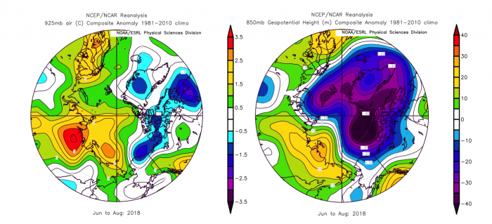 Figure 5. June-August 2018 anomalies of Arctic 925 mb air temperature anomalies (left panel) and geopotential height field at 850 mb (right) - 15 % of the atmosphere above the surface. Plots created on ESRL web plotting site using NCEP reanalysis.