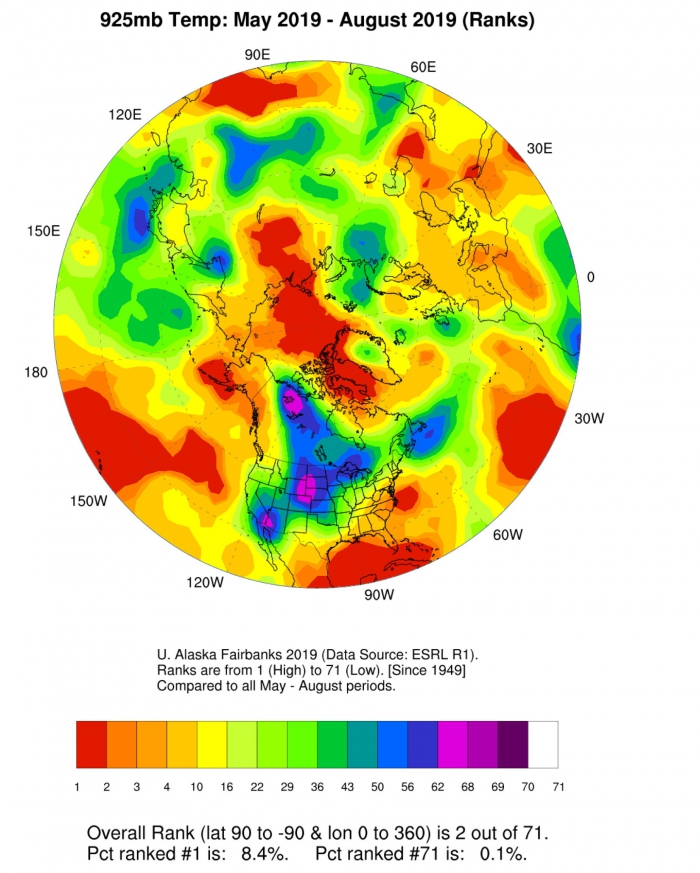 Figure 5. May–August 2019 anomalies of 925 mb air temperature rankings based on the 1949–2019 NCEP/NCAR reanalysis. Image courtesy of Brian Brettschneider, University of Alaska Fairbanks.