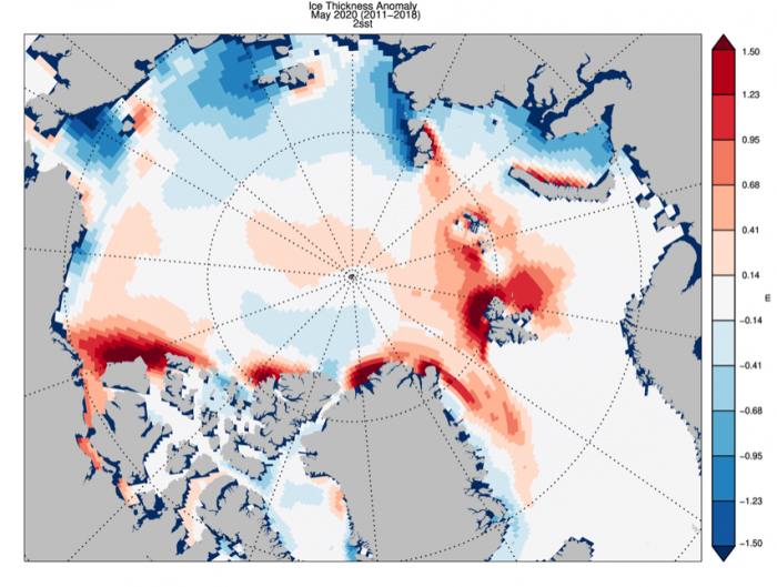 Figure 11. May 2020 sea-ice thickness anomaly (relative to 2011–2018). Figure courtesy of PIOMAS.