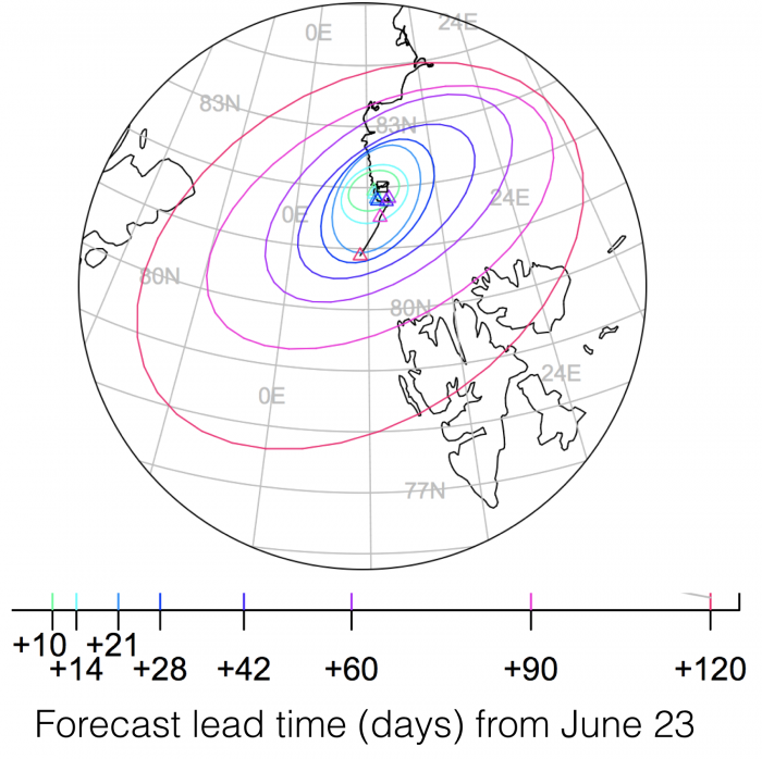 Figure 21b. Forecasts of the location of Polarstern, showing 90% confidence regions at progressively longer forecast lead times. Figure courtesy of SIDFEx/Helge Gossling.