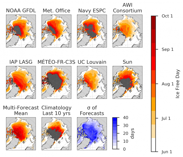 Figure 5b. First ice-free date forecasts for a 80% sea ice concentration threshold . The black region indicates where a location is forecasted to be above the threshold for all lead times. The standard deviations (last panel) indicate where contributions diverge. Figure courtesy of Bitz and Blanchard-Wrigglesworth.