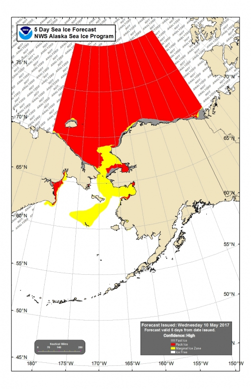 Sea ice forecast