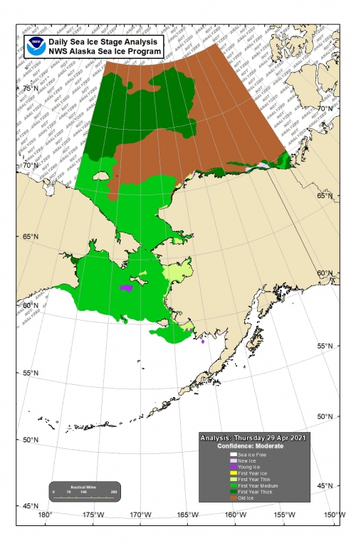 NWS Sea Ice Stage Analysis