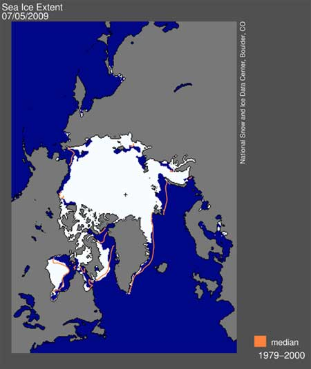 Figure 2. Sea ice extent from NSIDC.