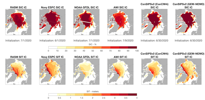 Figure 6. (Top row) Sea-ice concentration (SIC, in %) initial conditions from five contributors; and (bottom row) sea-ice thickness (SIT, in meters) initial conditions. CanSIPSv2 is a two-model forecast, and we show the ICs from both individual models that make up CanSIPSv2. Figures courtesy of Blanchard-Wrigglesworth.