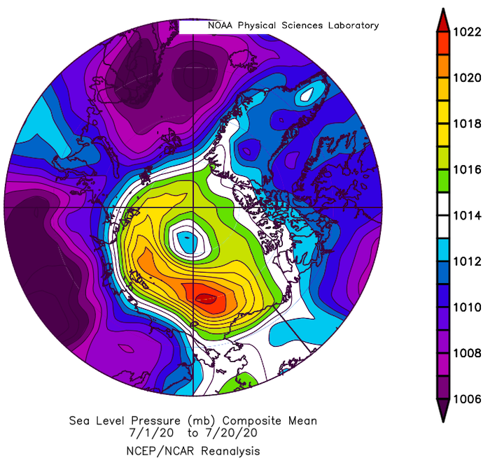 Figure 11. Average sea level pressure in the Arctic in millibars (hPa) from 1–20 July 2020. Yellows and reds indicate high air pressure; blues and purples indicate low pressure. NSIDC NOAA Earth System Research Laboratory Physical Sciences Division