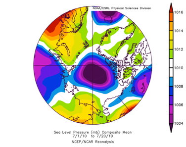 Figure 5. Arctic sea level pressure pattern during July 2010.