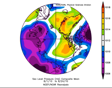 Figure 6. Sea level pressure pattern for the Arctic