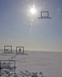 Schematic of SnowSTAR field work. Photo courtesy of Chris Polashenski.