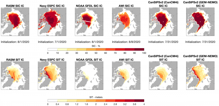 Figure 8. (Top row) Sea-ice concentration (SIC, in %) initial conditions from five contributors; and (bottom row) sea-ice thickness (SIT, in meters) initial conditions. CanSIPSv2 is a two-model forecast, and we show the ICs from both individual models that make up CanSIPSv2. Figures courtesy of Blanchard-Wrigglesworth.