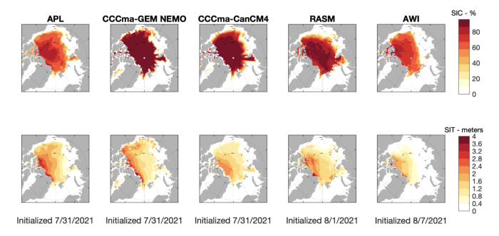 Figure 14. Forecast initial conditions of sea-ice concentration (top row) and sea-ice thickness (bottom row). We also show the dates on which forecasts were initialized. The two CCCma panels represent initial conditions for the ECCC-CanSIPSv2 forecast. Figure courtesy of Edward Blanchard-Wriggelsworth.