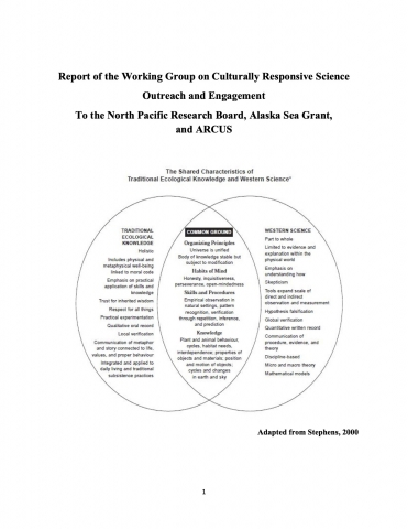 Report of the Working Group on Culturally Responsive Science Outreach and Engagement
