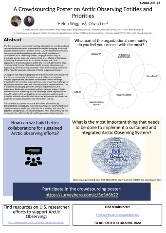 A Crowdsourcing Poster on Arctic Observing Entities and Priorities