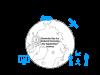 Advancing Predictability of Sea Ice – SIPN2 Webinar Registration