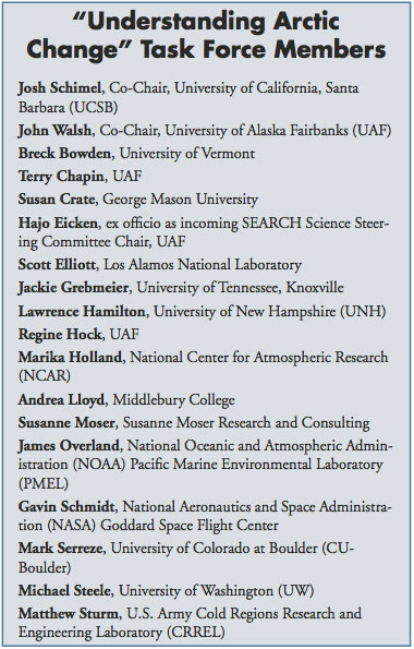 Understanding Arctic Change Task Force Members